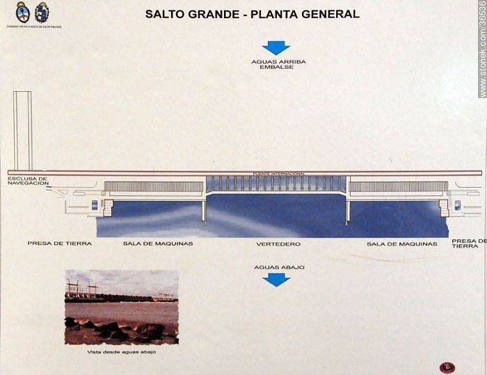 Diagram of Salto Grande hydroelectric dam. - Photos of Salto Grande - Department of Salto - URUGUAY. Image #36536