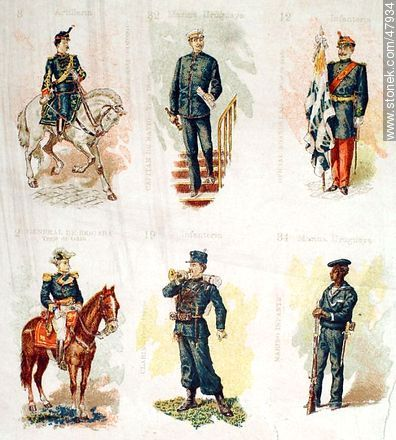 Military uniforms in the nineteenth century - Uruguayan old photos and drawings - URUGUAY. Image #47934