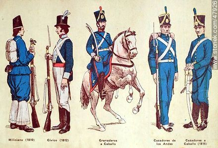 Military uniforms in South America. XIX century. - Uruguayan old photos and drawings - URUGUAY. Image #47926